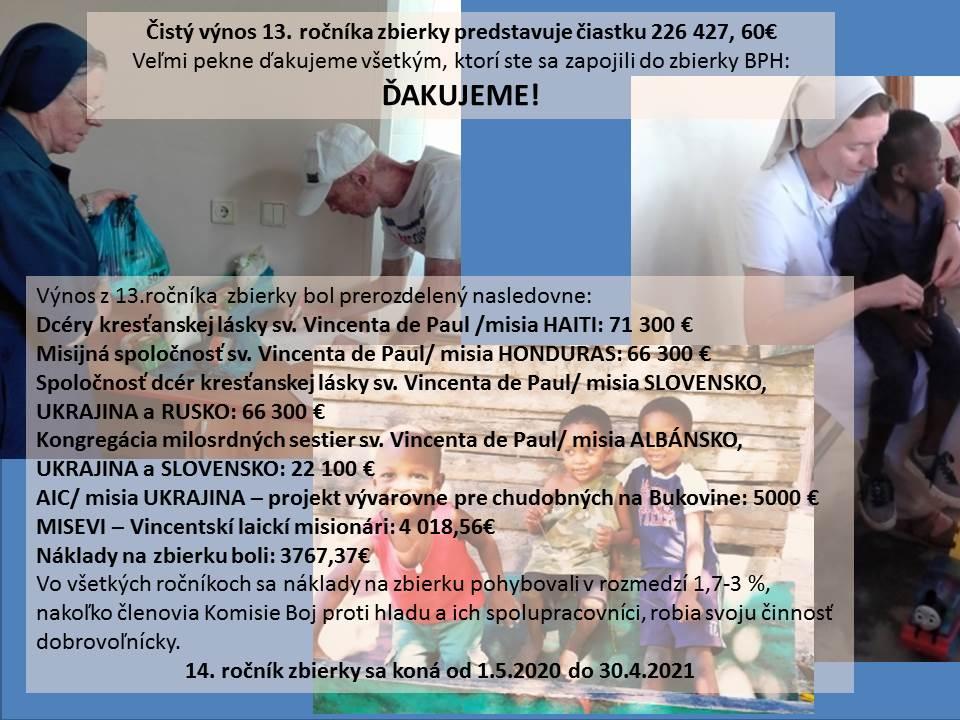 BPH, charita a pomoc chudobným